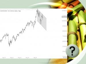 Konsolidierung oder der Anfang eines Bärenmarktes? (Chart: Guidants.com)