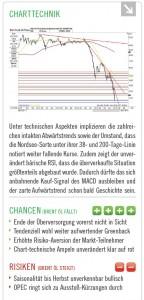 rohstoff-brent-chart