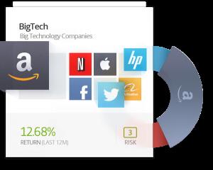 eToro Aktien und Copy Portfolio