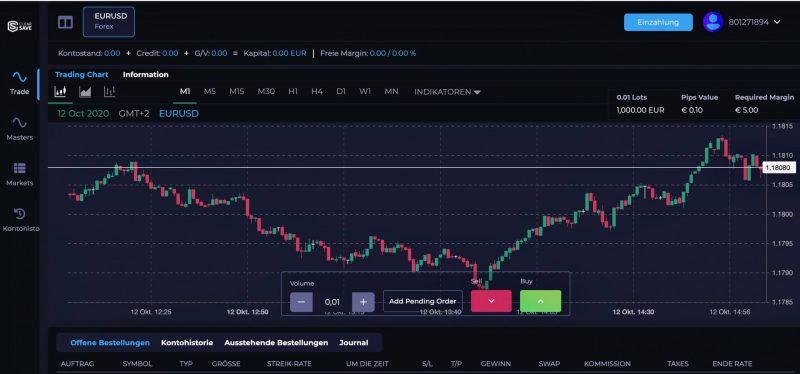 Kryptorobot Trading