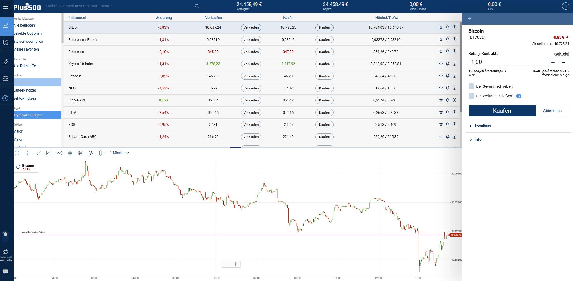 Bitcoin kaufen Sofortüberweisung