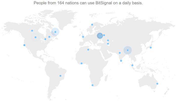 Bitsignal Review