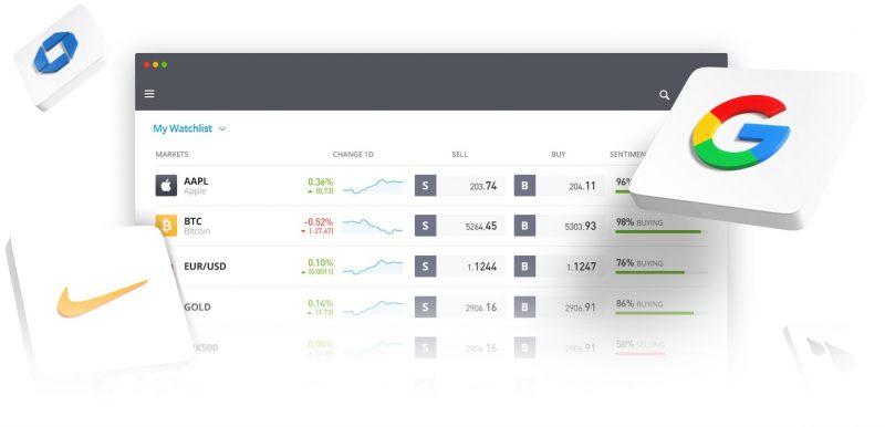 eToro Multi Asset Plattform