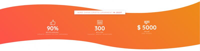 Das Potenzial von Yuan Pay Group