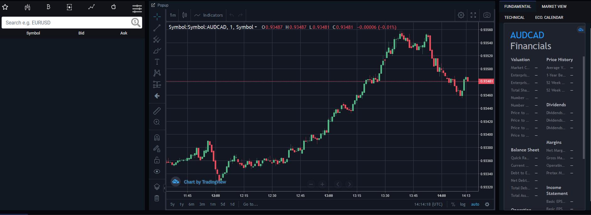 Bitcoin Buyer Handel