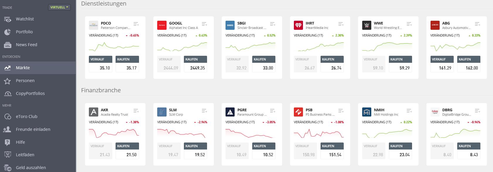 Aktien kaufen mit Paypal eToro