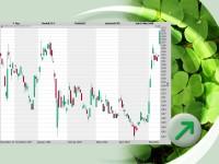 Aktionäre im Glück: Kostensenkungen und der Agrar-Boom machen die Arafura-Aktie wieder attraktiv