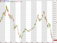 Schwache Entwicklung: Die Commerzbank steht mit dem Rücken zur Wand