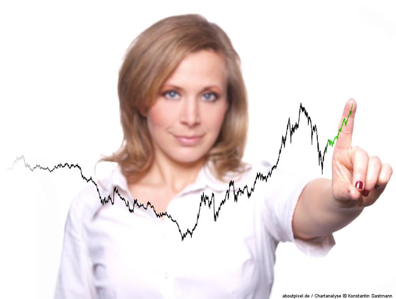 Widerstand voraus: Effektive Tradingstrategien müssen nicht kompliziert sein