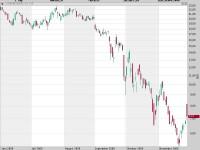 Teilverstaatlichung der Royal Bank of Scotland vermiest Commerzbank-Aktionären die Laune