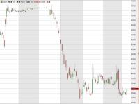 Teilübernahme geglückt: Welchen Wert haben die restlichen zehn Prozent der Conti-Aktien?