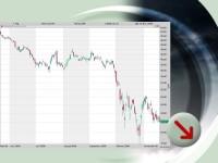 Konjunktur-Sorgen belasten auch den Kurs der Daimler-Aktie