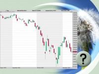 Ende offen: Wie beschließt der Dax das Krisen-Jahr 2008?