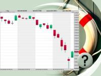Helfen Rettungspakete den Märkten aus dem Schlamassel?