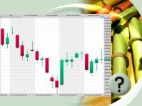 Seit acht Handelstagen im charttechnischen Niemandsland: Wie gehts weiter?