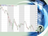 Dax hat die Tiefs im Blick: Droht den Aktienmärkten ein neuerlicher Abwärtsstrudel?