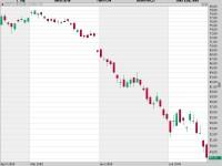 Deutsche Bank: Viele Anleger haben hier ins fallende Messer gegriffen