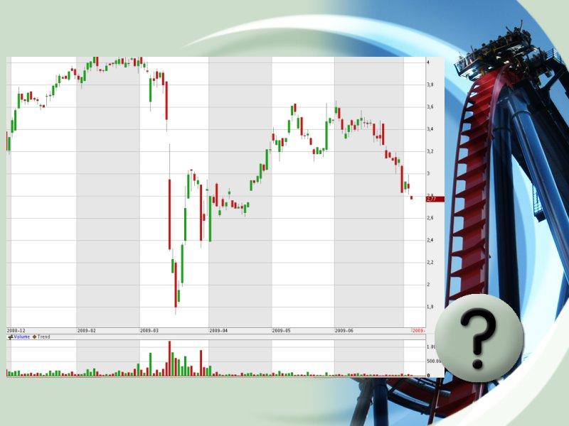 Ein Investment in Forsys-Aktien gleicht einer Achterbahnfahrt