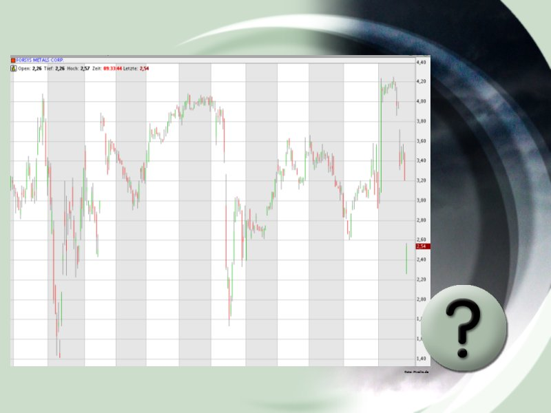Turbulenzen um Forsys: Ist der Spuk nun endlich vorbei?