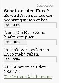 bleibt der euro bestehen