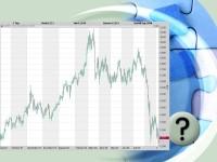 Nur ein Puzzleteil: Silber brach unmittelbar nach dem Bear-Stearns-Verkauf ein