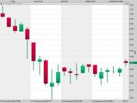 United Internet: Trade mit attraktivem Chance-Risiko-Verhältnis